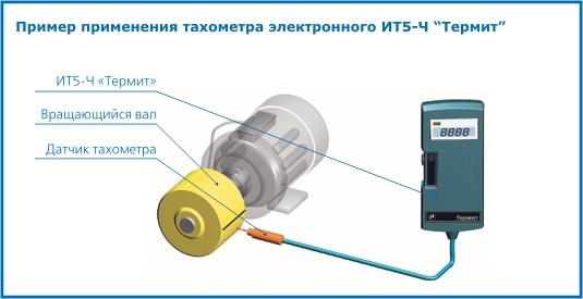 Счётчик оборотов электродвигателя