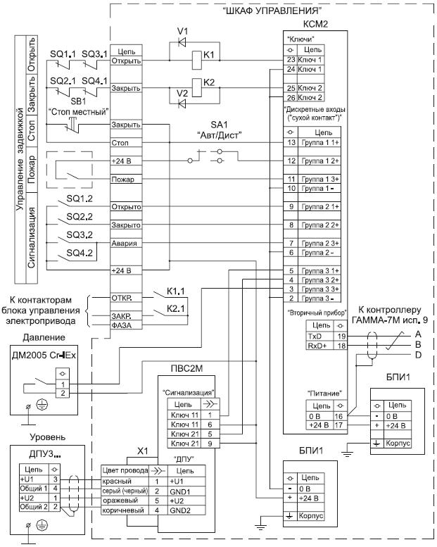 Рисунок III.5.1 Схема