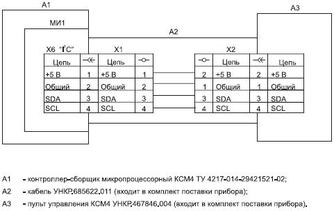 Рисунок III.6.10 Схема