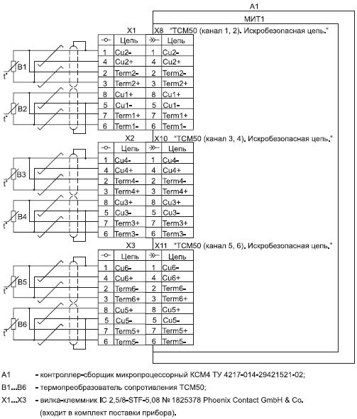 Рисунок III.6.4 Схема