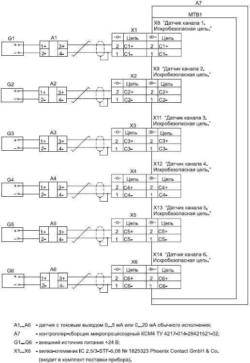 Рисунок III.6.5 Схема