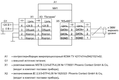 Рисунок III.6.8 Схема